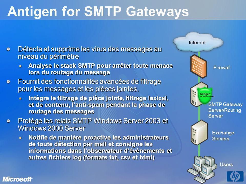 Antigen for SMTP Gateways Détecte et supprime les virus des messages au niveau du périmètre Analyse le stack SMTP pour arrêter toute menace lors du ro
