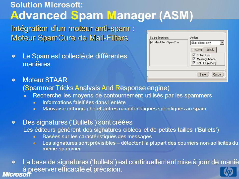 Solution Microsoft: Advanced Spam Manager (ASM) Intégration dun moteur anti-spam : Moteur SpamCure de Mail-Filters Le Spam est collecté de différentes