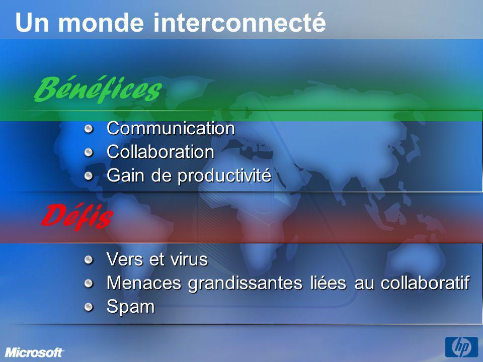 CommunicationCollaboration Gain de productivité Vers et virus Menaces grandissantes liées au collaboratif Spam Un monde interconnecté Bénéfices Défis