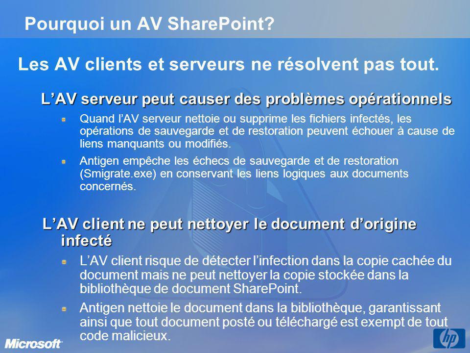 Pourquoi un AV SharePoint? Les AV clients et serveurs ne résolvent pas tout. LAV serveur peut causer des problèmes opérationnels Quand lAV serveur net