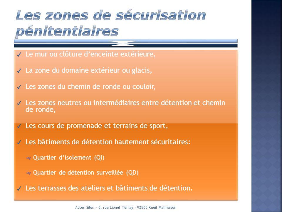 Le mur ou clôture denceinte extérieure, La zone du domaine extérieur ou glacis, Les zones du chemin de ronde ou couloir, Les zones neutres ou interméd