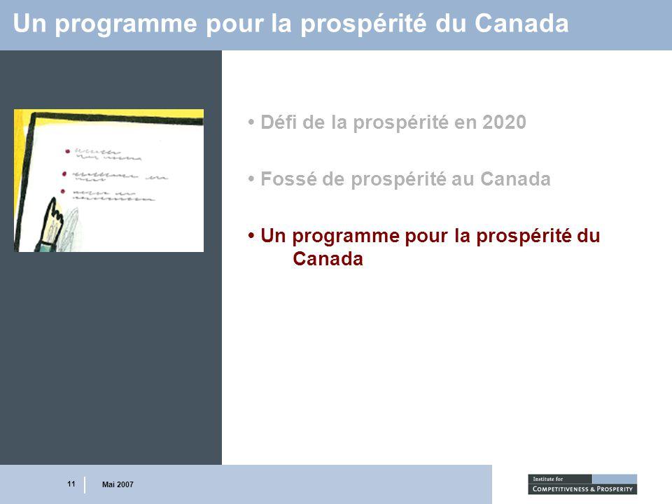 11 Mai 2007 Un programme pour la prospérité du Canada Défi de la prospérité en 2020 Fossé de prospérité au Canada Un programme pour la prospérité du C