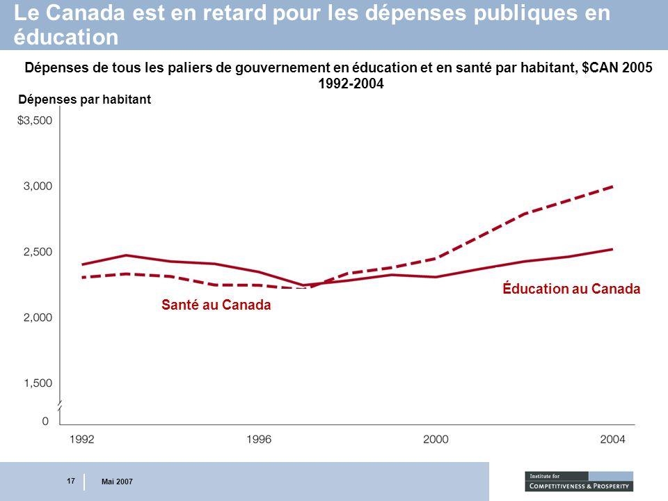 17 Mai 2007 Le Canada est en retard pour les dépenses publiques en éducation Dépenses de tous les paliers de gouvernement en éducation et en santé par