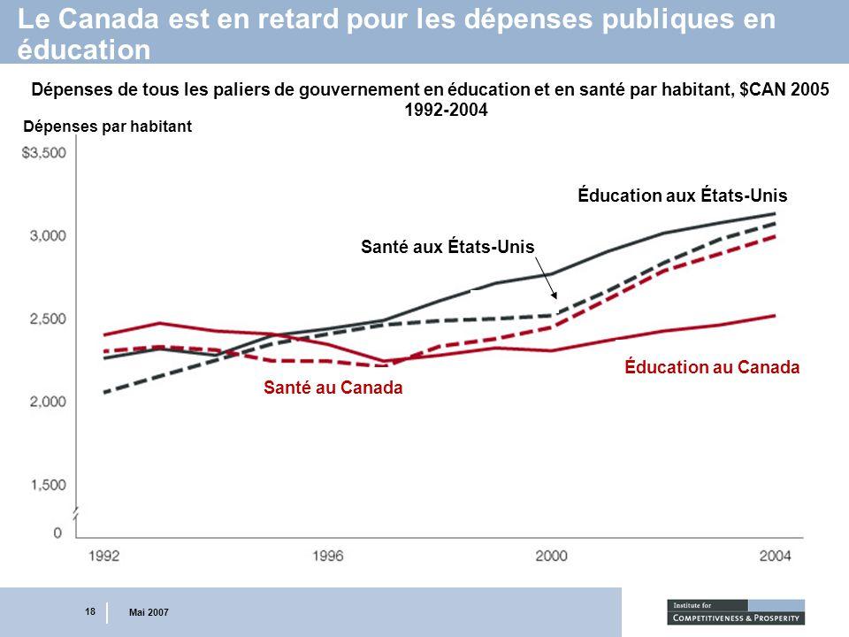 18 Mai 2007 Le Canada est en retard pour les dépenses publiques en éducation Dépenses de tous les paliers de gouvernement en éducation et en santé par