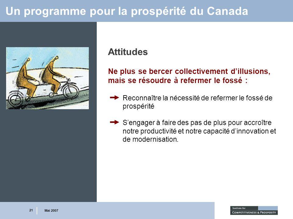 21 Mai 2007 Un programme pour la prospérité du Canada Attitudes Ne plus se bercer collectivement dillusions, mais se résoudre à refermer le fossé : Re