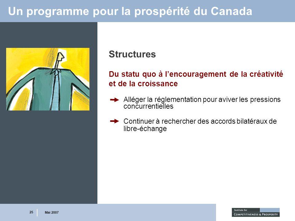 25 Mai 2007 Un programme pour la prospérité du Canada Structures Du statu quo à lencouragement de la créativité et de la croissance Alléger la régleme
