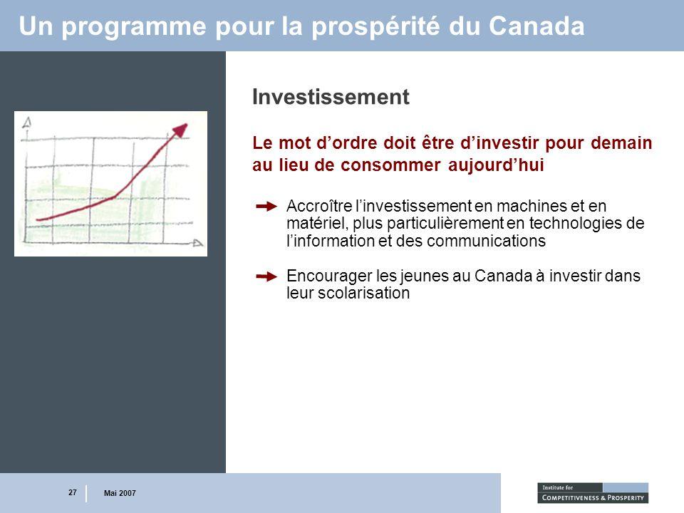 27 Mai 2007 Un programme pour la prospérité du Canada Investissement Le mot dordre doit être dinvestir pour demain au lieu de consommer aujourdhui Acc