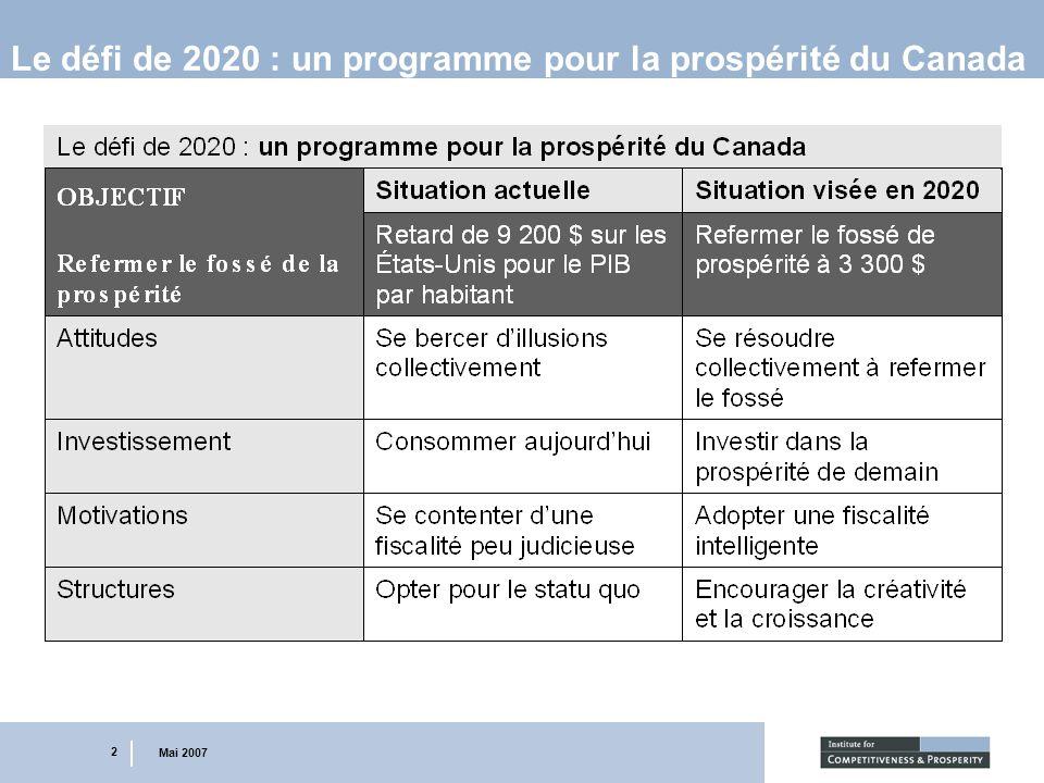 2 Mai 2007 Le défi de 2020 : un programme pour la prospérité du Canada