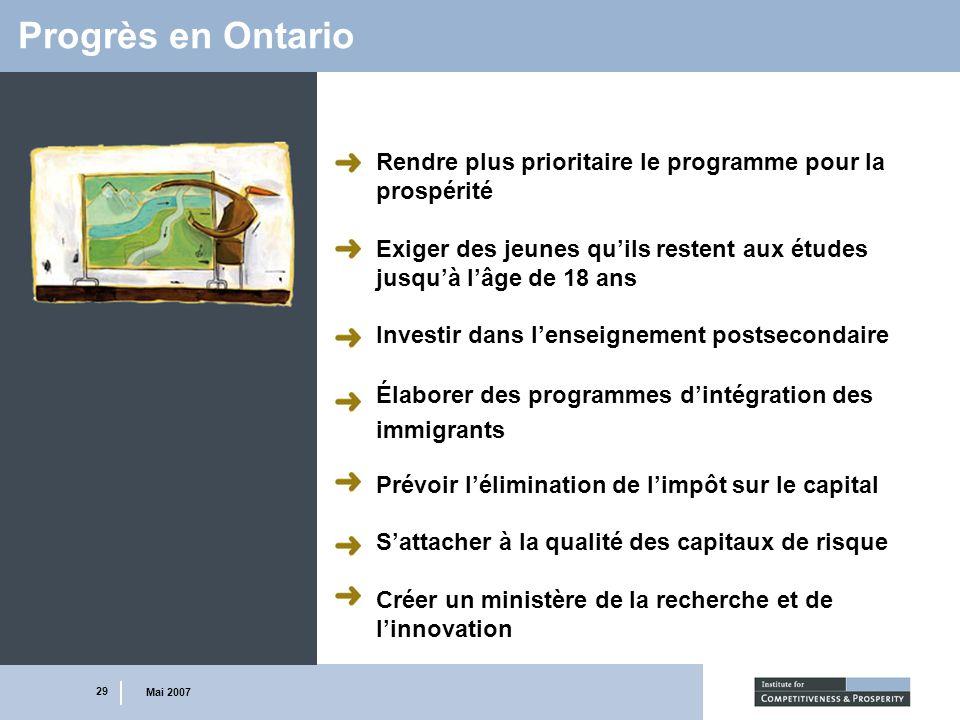 29 Mai 2007 Progrès en Ontario Rendre plus prioritaire le programme pour la prospérité Exiger des jeunes quils restent aux études jusquà lâge de 18 an