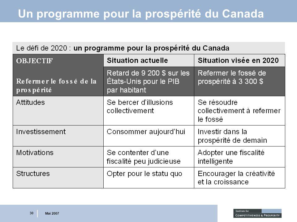 30 Mai 2007 Un programme pour la prospérité du Canada