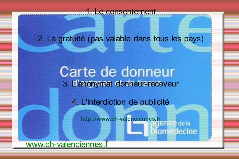 1. Le consentement 2. La gratuité (pas valable dans tous les pays) 3. L'anonymat donneur-receveur 4. L'interdiction de publicité http://www.ch-valenci