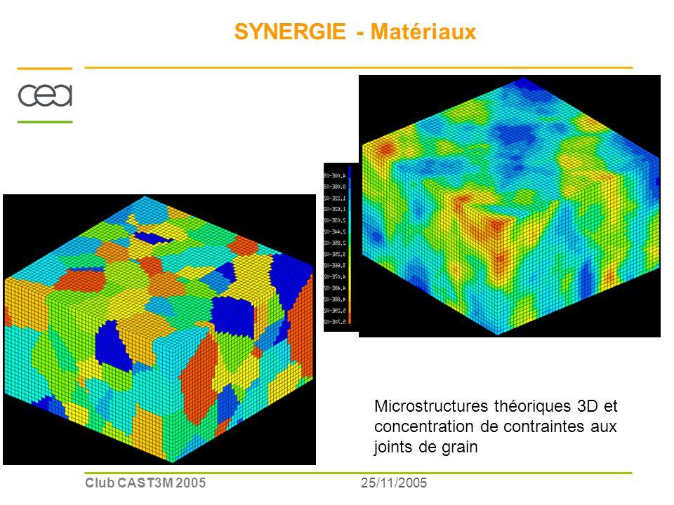 25/11/2005Club CAST3M 2005 Microstructures théoriques 3D et concentration de contraintes aux joints de grain SYNERGIE - Matériaux