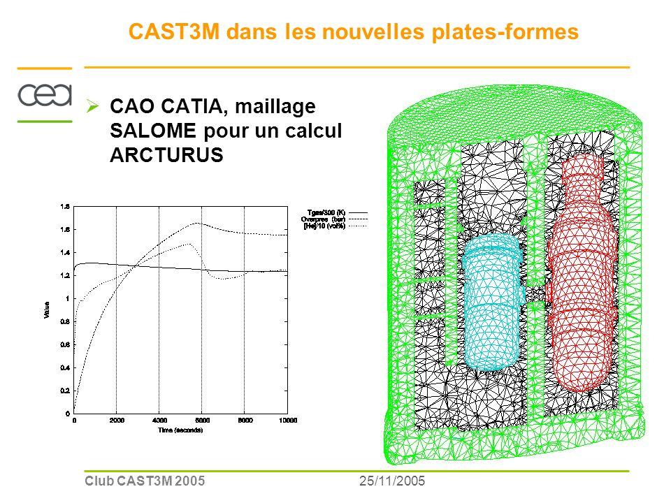 25/11/2005Club CAST3M 2005 CAO CATIA, maillage SALOME pour un calcul ARCTURUS CAST3M dans les nouvelles plates-formes