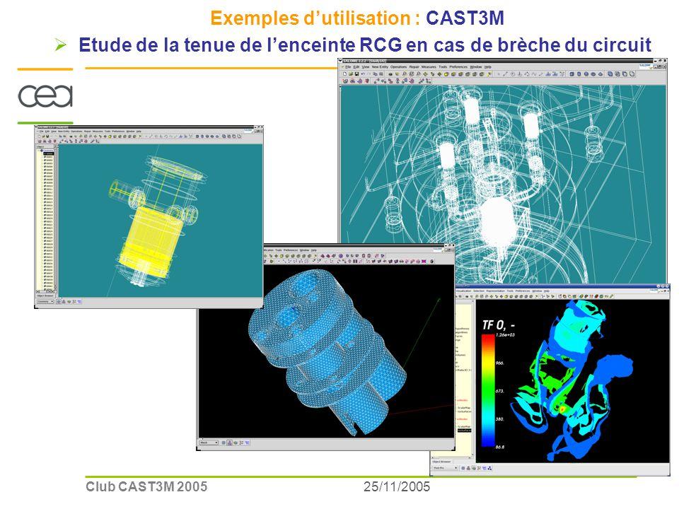 25/11/2005Club CAST3M 2005 Exemples dutilisation : CAST3M Etude de la tenue de lenceinte RCG en cas de brèche du circuit