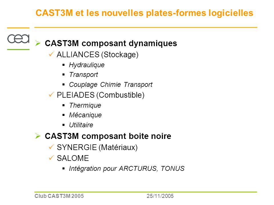 25/11/2005Club CAST3M 2005 CAST3M et les nouvelles plates-formes logicielles CAST3M composant dynamiques ALLIANCES (Stockage) Hydraulique Transport Couplage Chimie Transport PLEIADES (Combustible) Thermique Mécanique Utilitaire CAST3M composant boite noire SYNERGIE (Matériaux) SALOME Intégration pour ARCTURUS, TONUS