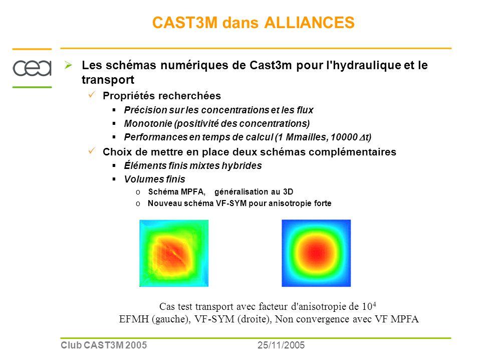 25/11/2005Club CAST3M 2005 Cas test transport avec facteur d anisotropie de 10 4 EFMH (gauche), VF-SYM (droite), Non convergence avec VF MPFA CAST3M dans ALLIANCES Les schémas numériques de Cast3m pour l hydraulique et le transport Propriétés recherchées Précision sur les concentrations et les flux Monotonie (positivité des concentrations) Performances en temps de calcul (1 Mmailles, 10000 t) Choix de mettre en place deux schémas complémentaires Éléments finis mixtes hybrides Volumes finis oSchéma MPFA, généralisation au 3D oNouveau schéma VF-SYM pour anisotropie forte