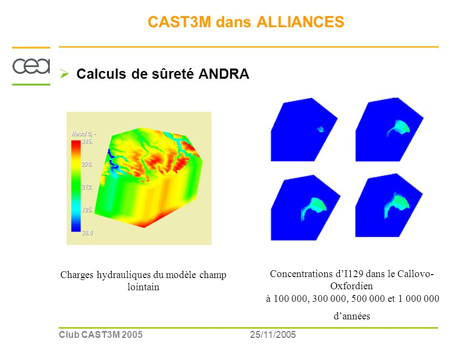 25/11/2005Club CAST3M 2005 CAST3M dans ALLIANCES Calculs de sûreté ANDRA Concentrations dI129 dans le Callovo- Oxfordien à 100 000, 300 000, 500 000 et 1 000 000 dannées Charges hydrauliques du modèle champ lointain
