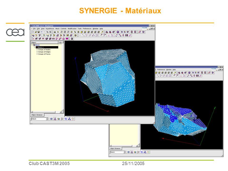 25/11/2005Club CAST3M 2005 SYNERGIE - Matériaux