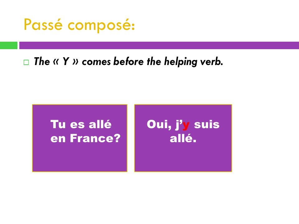Passé composé: The « Y » comes before the helping verb. Tu es allé en France? Oui, jy suis allé.
