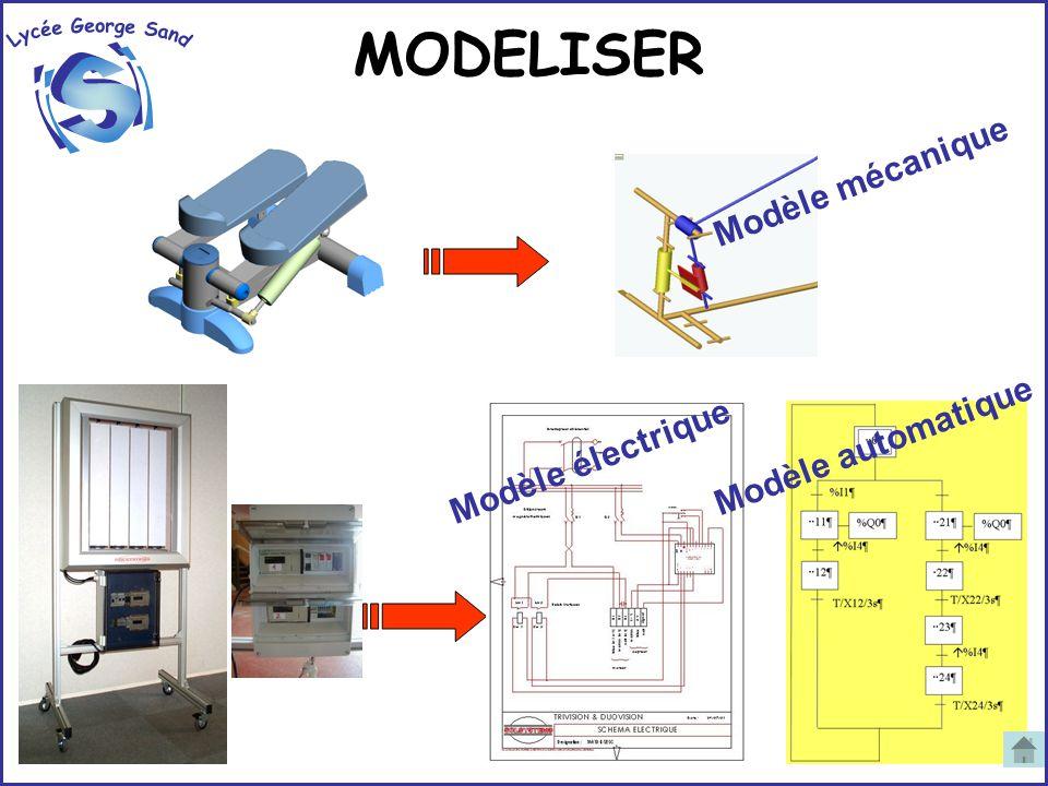 MODELISER Modèle mécanique Modèle électrique Modèle automatique