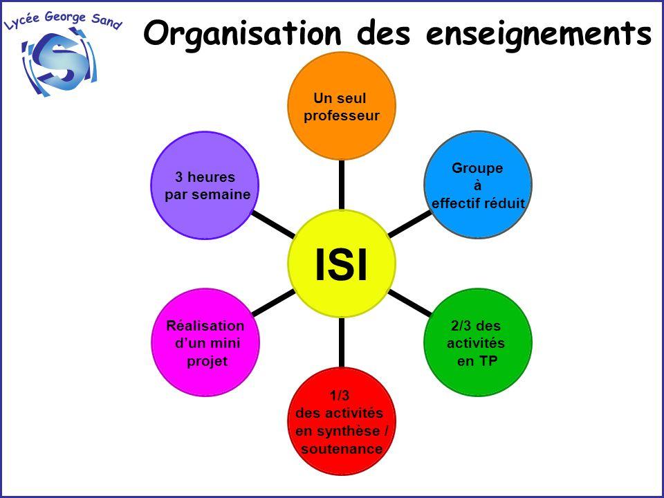 Organisation des enseignements ISI Un seul professeur Groupe à effectif réduit 2/3 des activités en TP 1/3 des activités en synthèse / soutenance Réalisation dun mini projet 3 heures par semaine