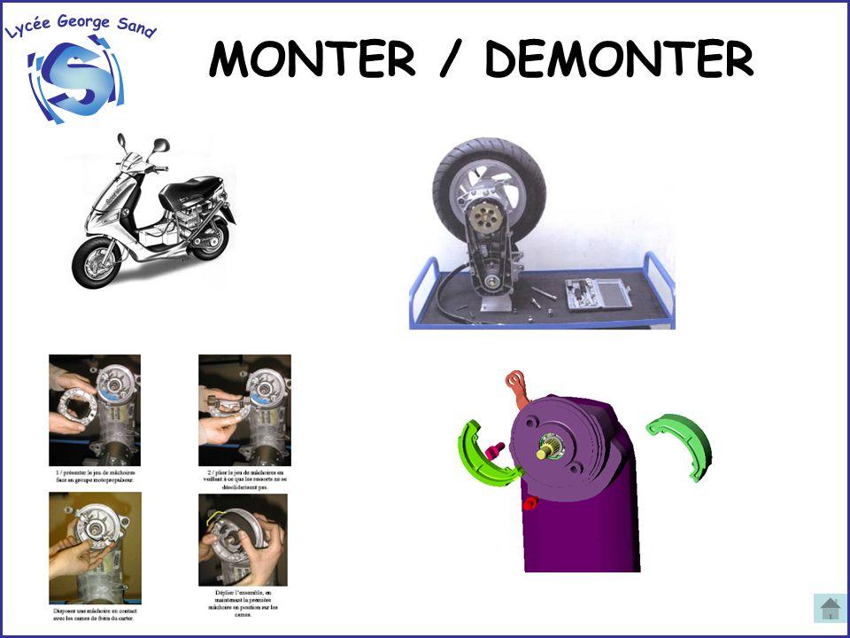 MONTER / DEMONTER