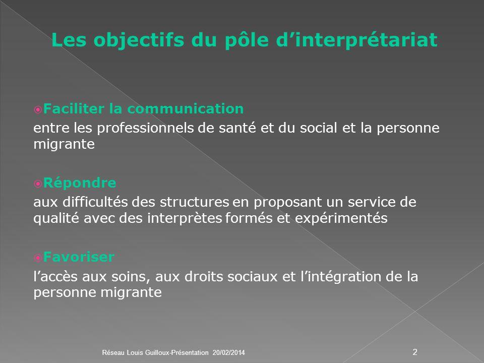 Les objectifs du pôle dinterprétariat Faciliter la communication entre les professionnels de santé et du social et la personne migrante Répondre aux d