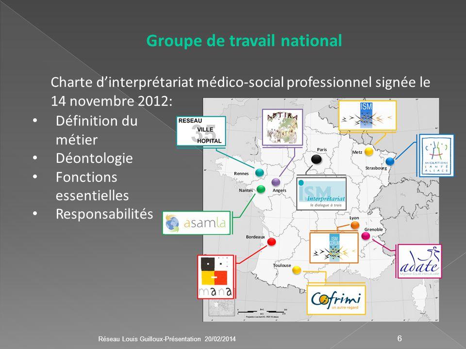 Définition du métier Déontologie Fonctions essentielles Responsabilités Groupe de travail national Charte dinterprétariat médico-social professionnel
