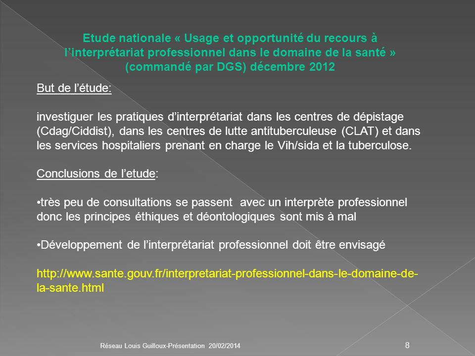 Etude nationale « Usage et opportunité du recours à linterprétariat professionnel dans le domaine de la santé » (commandé par DGS) décembre 2012 But d