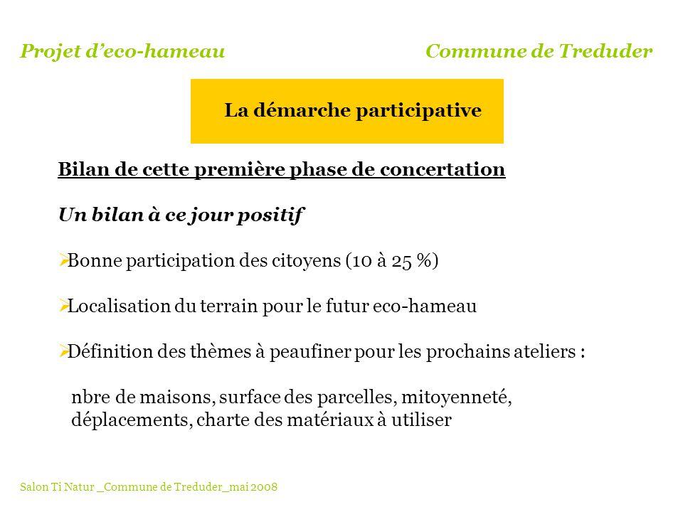 Bilan de cette première phase de concertation Un bilan à ce jour positif Bonne participation des citoyens (10 à 25 %) Localisation du terrain pour le