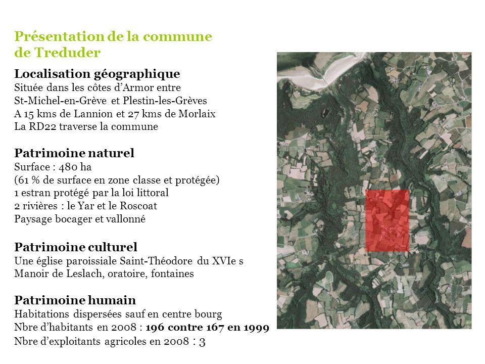 Présentation de la commune de Treduder Localisation géographique Située dans les côtes dArmor entre St-Michel-en-Grève et Plestin-les-Grèves A 15 kms de Lannion et 27 kms de Morlaix La RD22 traverse la commune Patrimoine naturel Surface : 480 ha (61 % de surface en zone classe et protégée) 1 estran protégé par la loi littoral 2 rivières : le Yar et le Roscoat Paysage bocager et vallonné Patrimoine culturel Une église paroissiale Saint-Théodore du XVIe s Manoir de Leslach, oratoire, fontaines Patrimoine humain Habitations dispersées sauf en centre bourg Nbre dhabitants en 2008 : 196 contre 167 en 1999 Nbre dexploitants agricoles en 2008 : 3