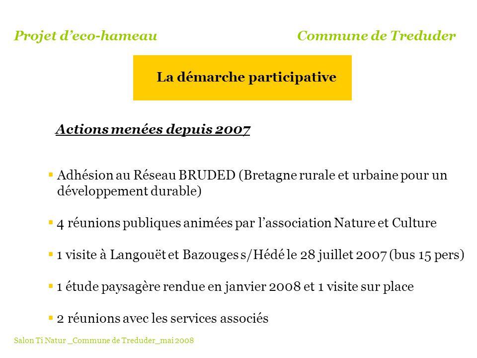 Actions menées depuis 2007 Adhésion au Réseau BRUDED (Bretagne rurale et urbaine pour un développement durable) 4 réunions publiques animées par lasso