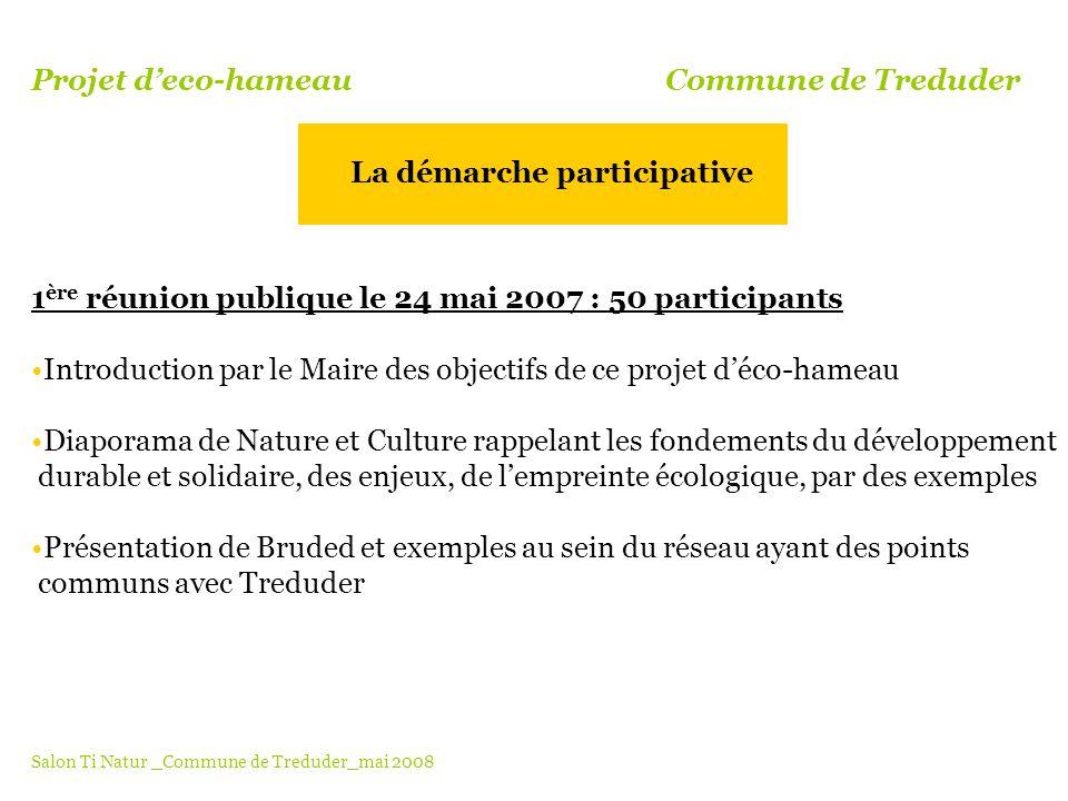1 ère réunion publique le 24 mai 2007 : 50 participants Introduction par le Maire des objectifs de ce projet déco-hameau Diaporama de Nature et Cultur