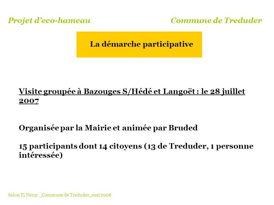 Visite groupée à Bazouges S/Hédé et Langoët : le 28 juillet 2007 Organisée par la Mairie et animée par Bruded 15 participants dont 14 citoyens (13 de