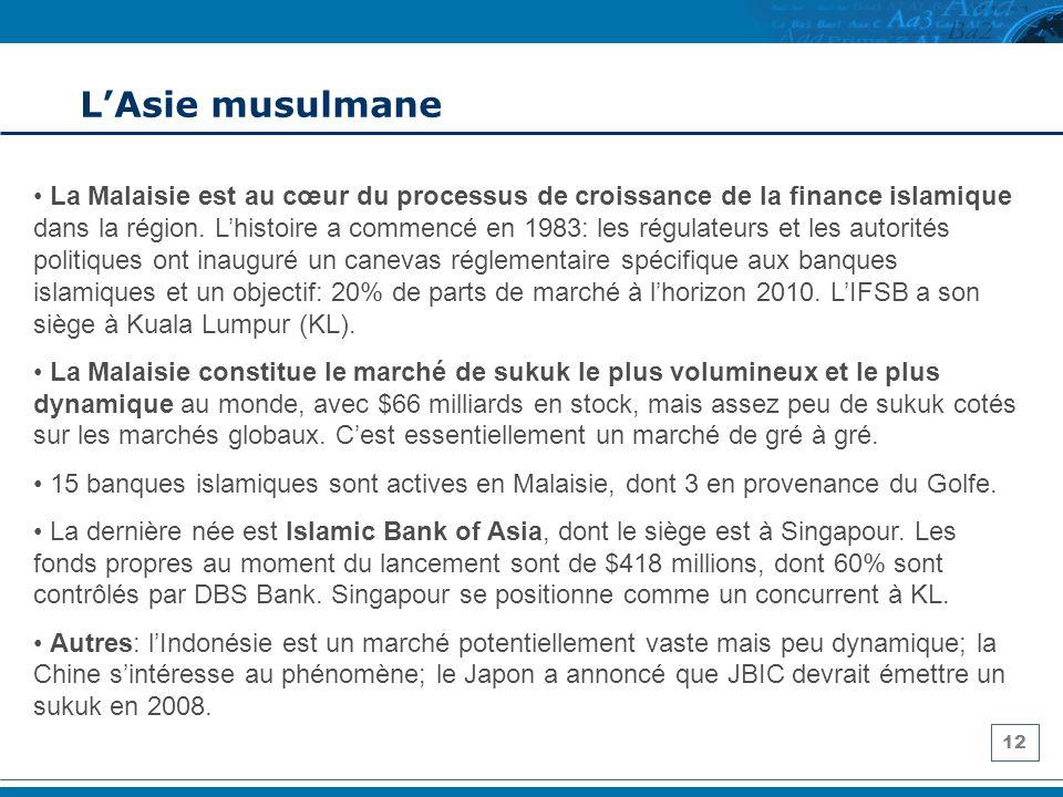 12 LAsie musulmane La Malaisie est au cœur du processus de croissance de la finance islamique dans la région. Lhistoire a commencé en 1983: les régula