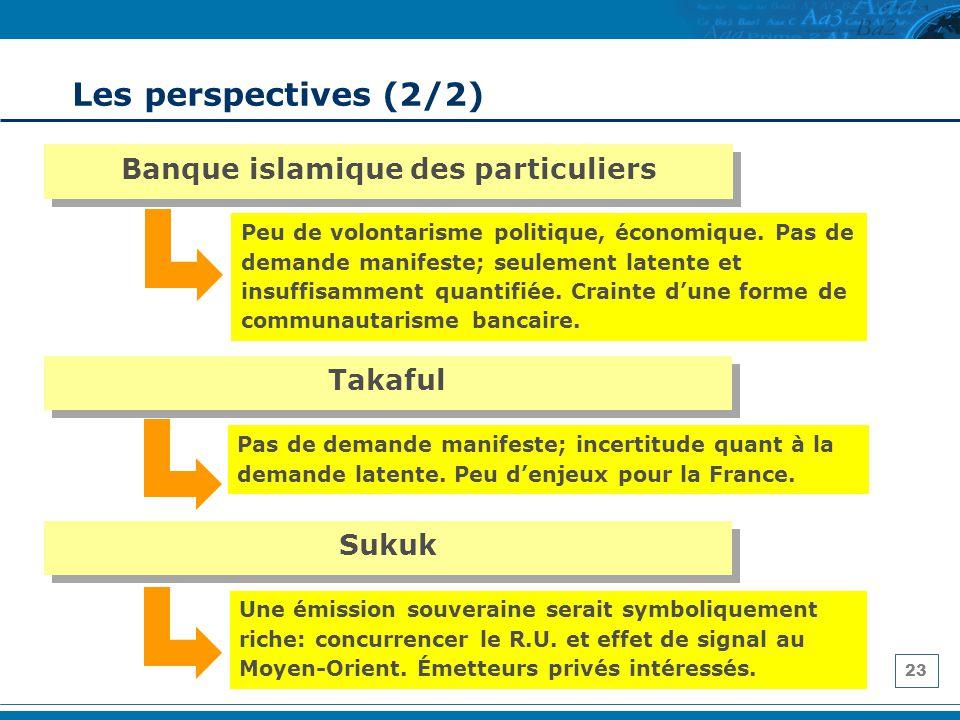 23 Les perspectives (2/2) Banque islamique des particuliers Takaful Sukuk Peu de volontarisme politique, économique. Pas de demande manifeste; seuleme