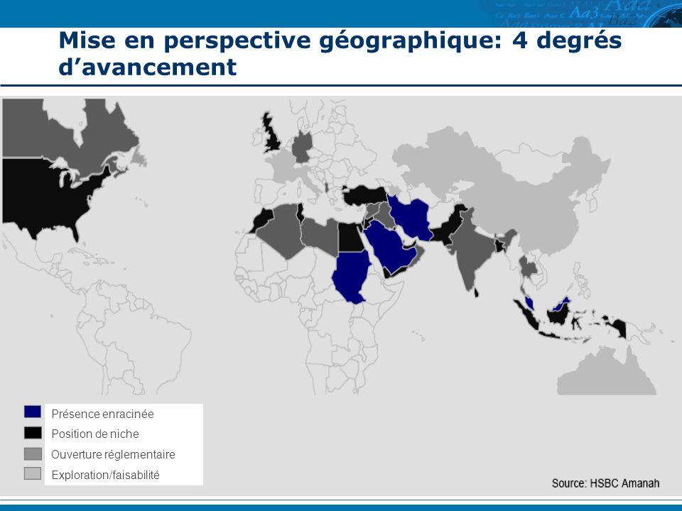 7 Mise en perspective géographique: 4 degrés davancement Présence enracinée Position de niche Ouverture réglementaire Exploration/faisabilité