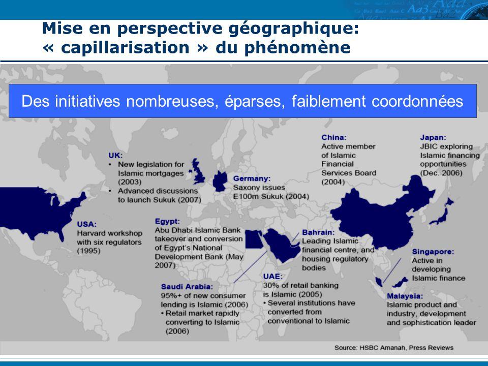19 Les acquis (1/2) Les banques françaises ont déjà élargi leur offre financière islamique.