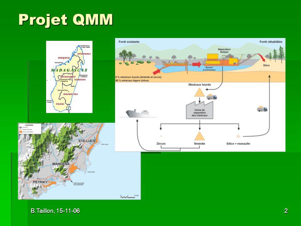 B.Taillon, 15-11-062 Projet QMM