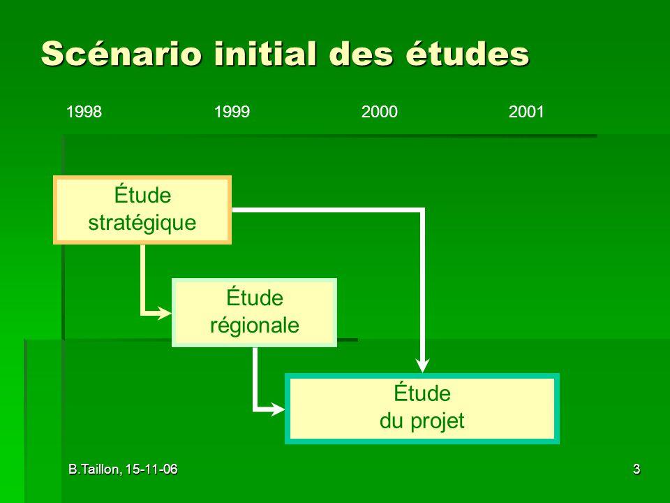 B.Taillon, 15-11-063 Scénario initial des études 1998199920002001 Étude régionale Étude du projet Étude stratégique