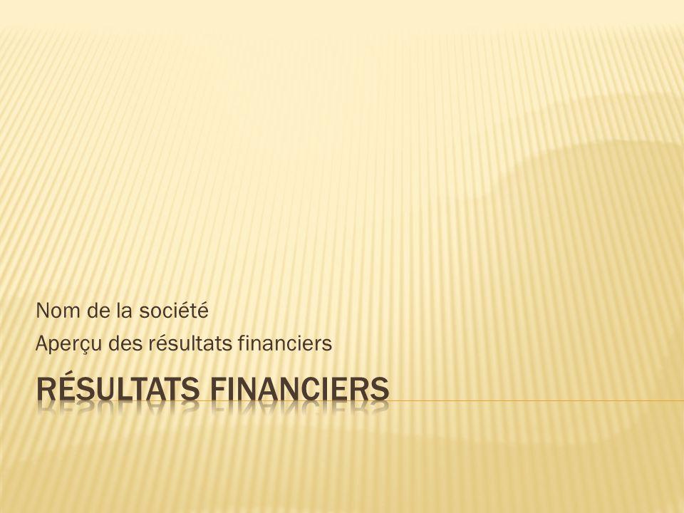Nom de la société Aperçu des résultats financiers