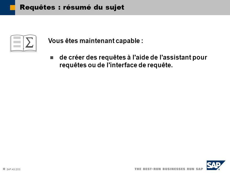 SAP AG 2003 Vous êtes maintenant capable : Requêtes : résumé du sujet de créer des requêtes à l'aide de l'assistant pour requêtes ou de l'interface de