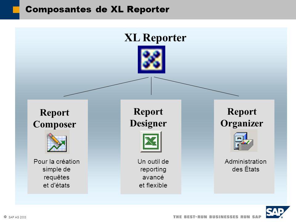 SAP AG 2003 Composantes de XL Reporter Administration des États Pour la création simple de requêtes et d'états Un outil de reporting avancé et flexibl