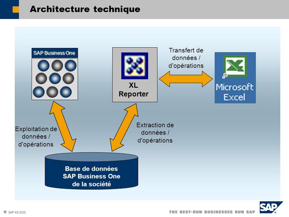 SAP AG 2003 Architecture technique Base de données SAP Business One de la société XL Reporter SAP Business One Exploitation de données / d'opérations