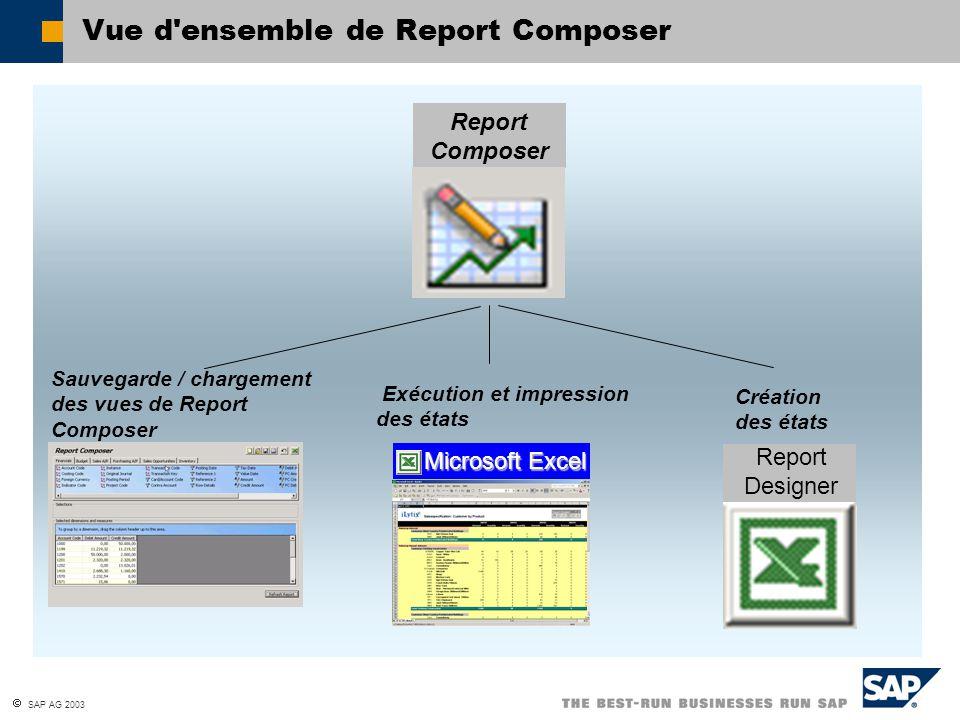 SAP AG 2003 Vue d'ensemble de Report Composer Sauvegarde / chargement des vues de Report Composer Exécution et impression des états Report Composer Mi