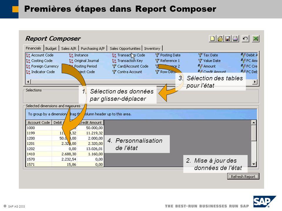 SAP AG 2003 Premières étapes dans Report Composer 1. Sélection des données par glisser-déplacer 2. Mise à jour des données de l'état 3. Sélection des