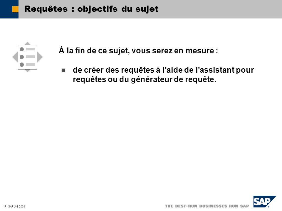 SAP AG 2003 de créer des requêtes à l'aide de l'assistant pour requêtes ou du générateur de requête. À la fin de ce sujet, vous serez en mesure : Requ
