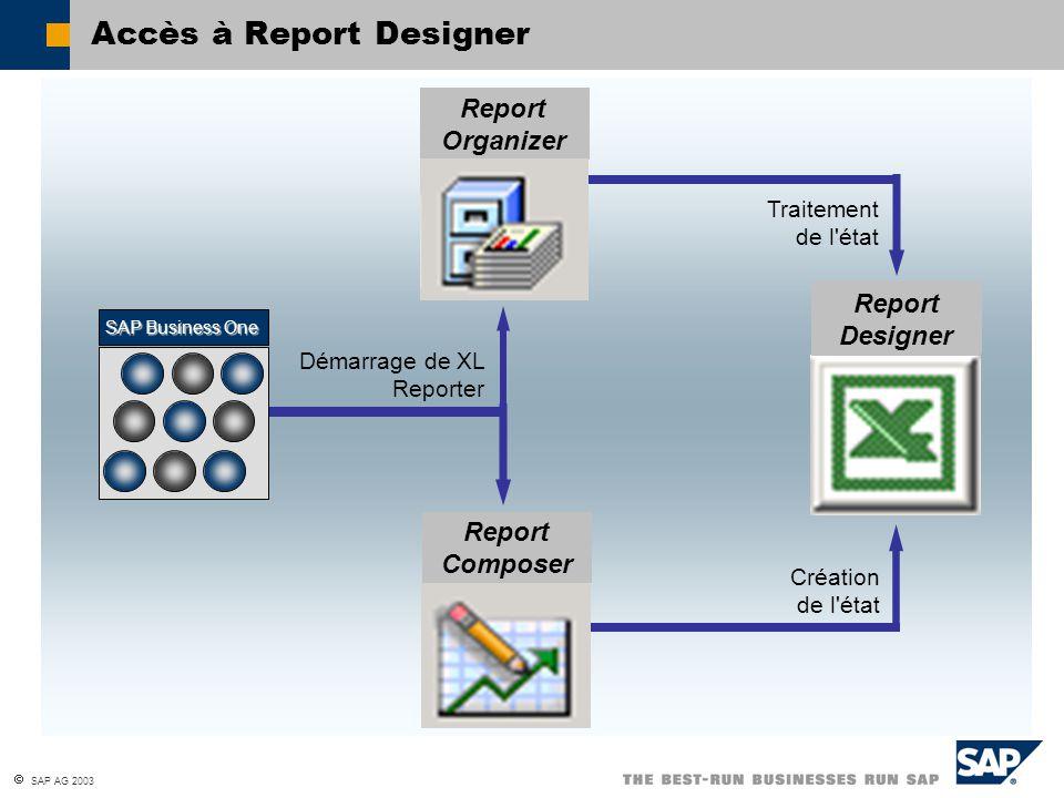 SAP AG 2003 Accès à Report Designer Démarrage de XL Reporter Report Designer SAP Business One Traitement de l'état Report Organizer Création de l'état