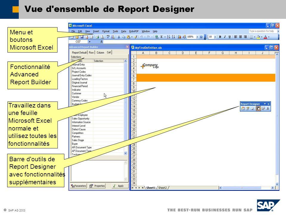 SAP AG 2003 Vue d'ensemble de Report Designer Menu et boutons Microsoft Excel Travaillez dans une feuille Microsoft Excel normale et utilisez toutes l