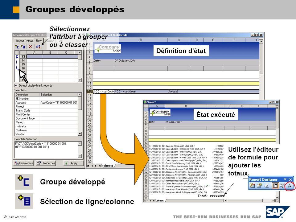 SAP AG 2003 Groupes développés Définition d'état État exécuté Groupe développé Sélection de ligne/colonne Sélectionnez l'attribut à grouper ou à class